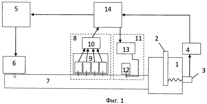 Устройство микроволнового химического синтеза