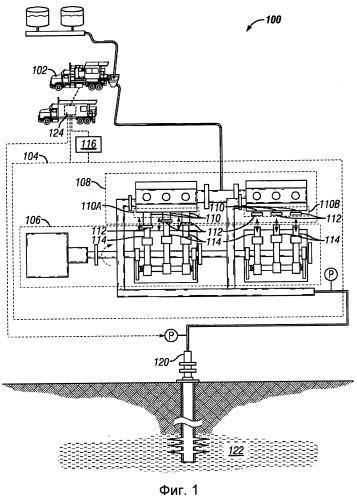 Система, устройство и способ для быстрого конфигурирования объемной подачи насосов