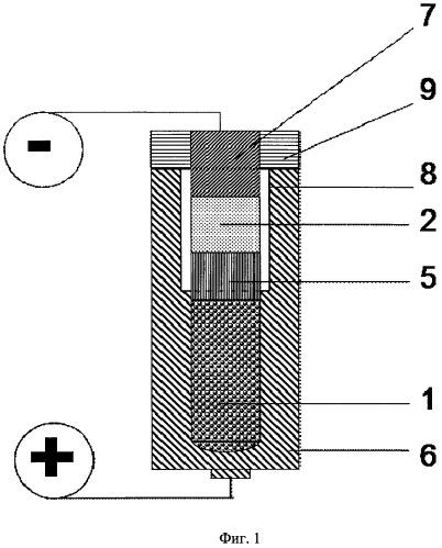 Литиевый аккумулятор и способ его изготовления