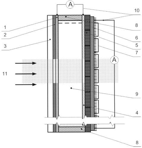 Полимерный фотоэлетрический модуль и способ его изготовления
