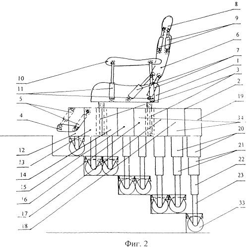 Универсальная инвалидная коляска с автоматизированной электрогидравлической системой