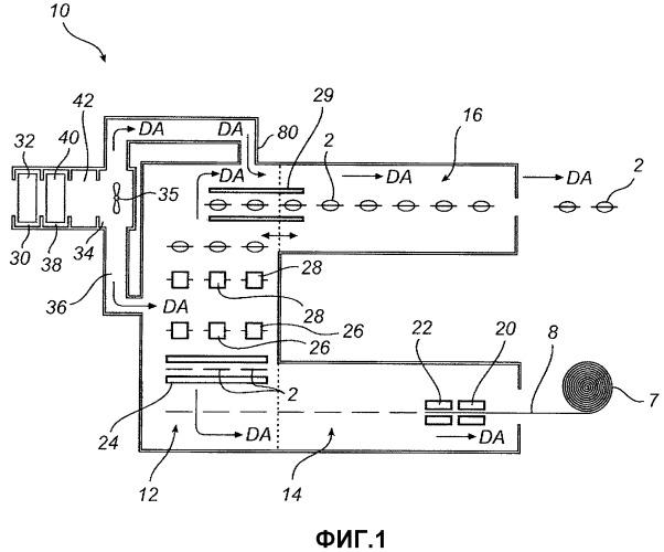 Наполняющая машина и способ обеспечения гигиенической среды в наполняющей машине