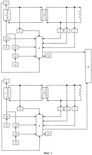 Информационно-измерительная система мониторинга энергосбережения при производстве тепловой энергии