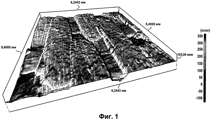 Способ выравнивания поверхности детали, изготовленной из композиционного материала с керамической матрицей