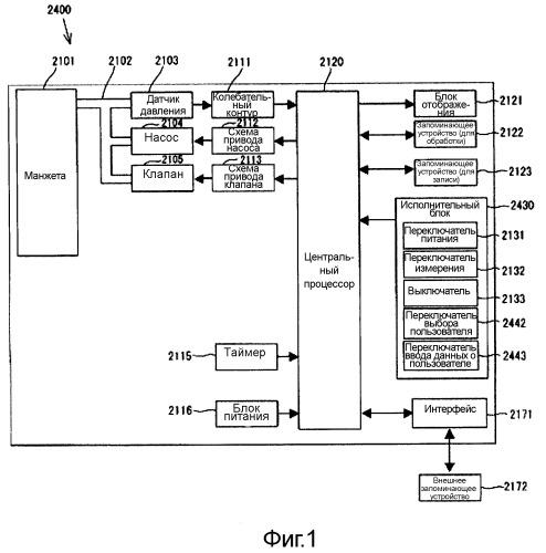 Электронный сфигмоманометр и способ измерения кровяного давления