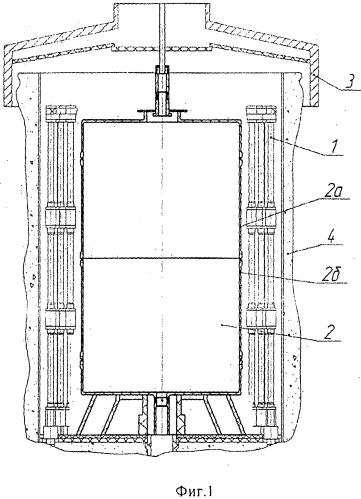 Способ регулирования проницаемости стыков между частями реторты в оснастке для силицирования изделий