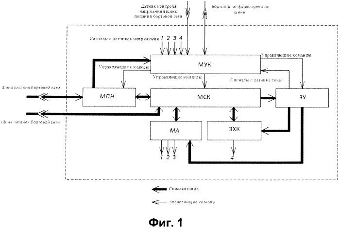 Система электропитания транспортного средства