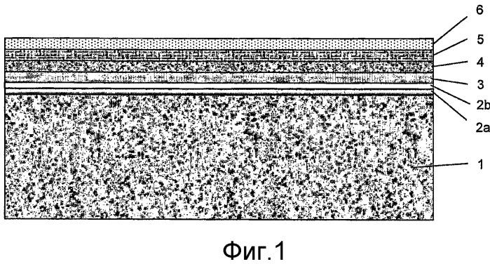 Армированный пластинчатый элемент из природного или конгломератного камня и его многослойное защитное покрытие