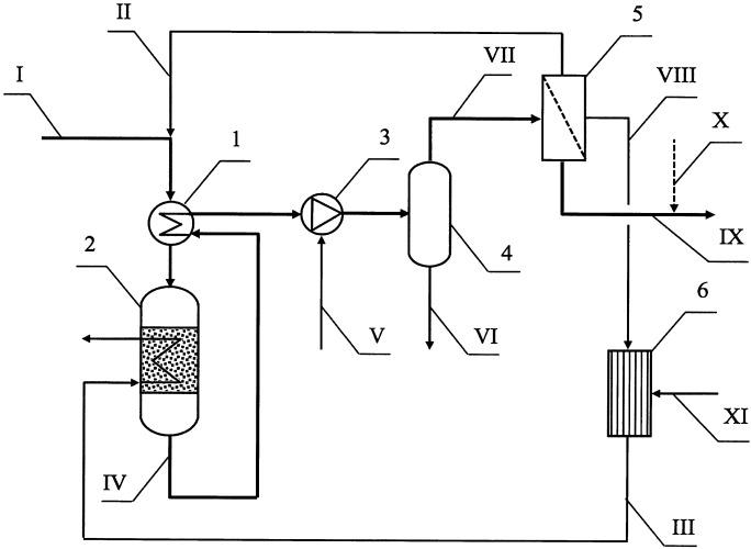 Способ подготовки топливного газа