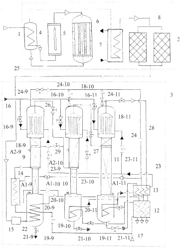 Способ получения из многокомпонентного раствора криптоноксеноновой смеси и растворителя особой чистоты и устройство его осуществления