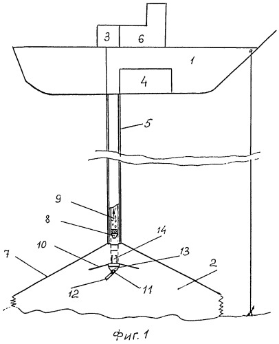 Способ разработки метангидратов и устройство для его реализации