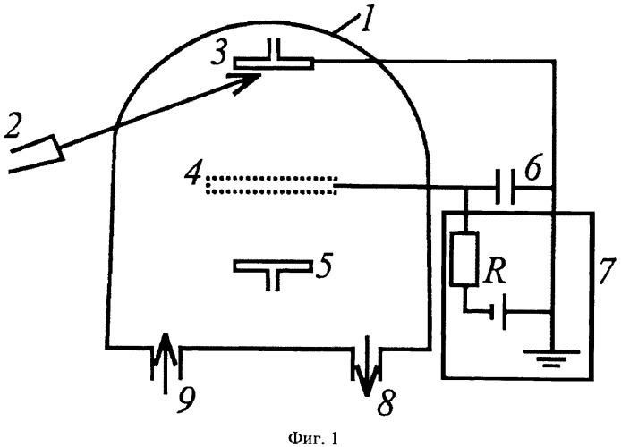 Способ получения тонкопленочных полимерных нанокомпозиций для сверхплотной магнитной записи информации