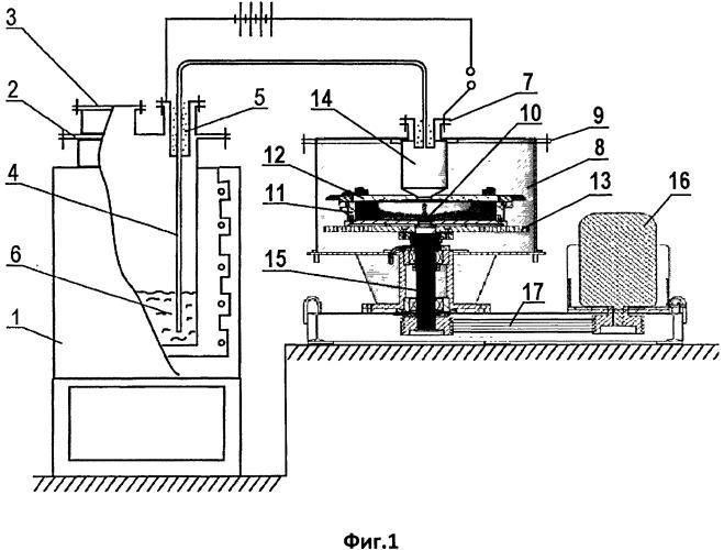 Устройство для получения кольцевых отливок из магниевых сплавов методом центробежного литья в среде инертного газа