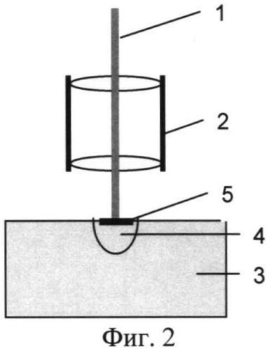 Способ лазерного плавления с использованием абляционного покрытия