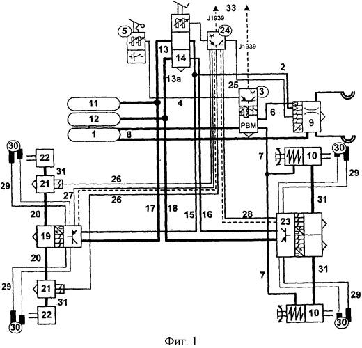 Устройство контроля систем транспортного средства