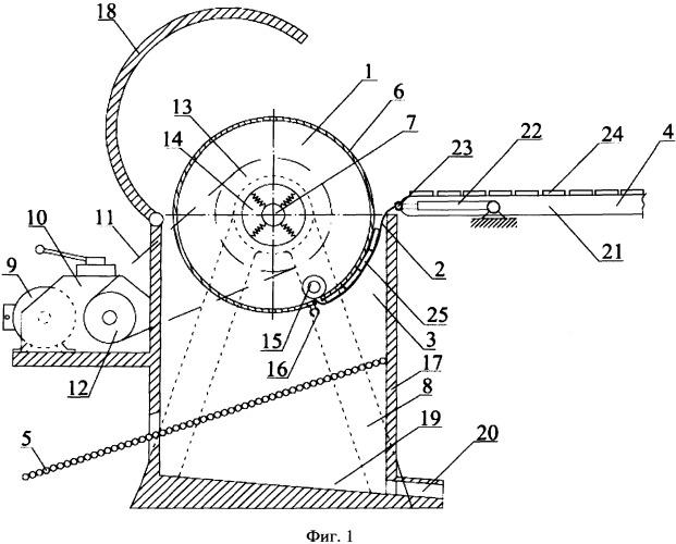 Способ центробежной сушки пиломатериалов