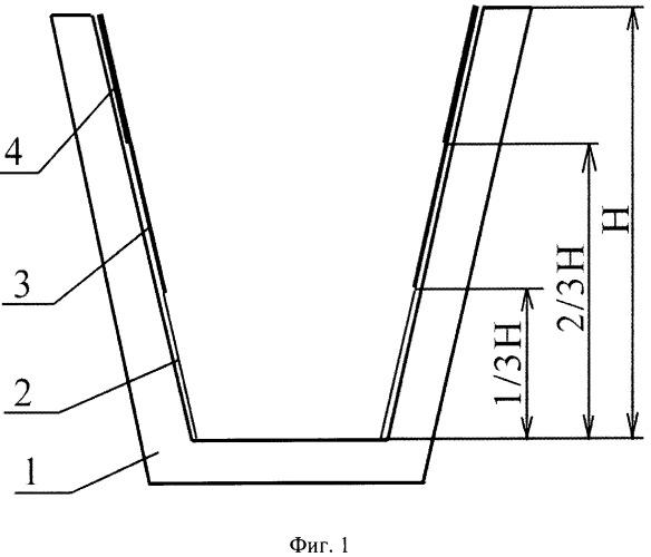 Способ направленного затвердевания залитого в форму металла