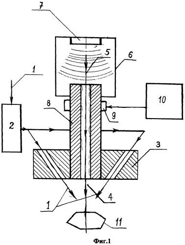 Способ струйноабразивной обработки алмаза резанием