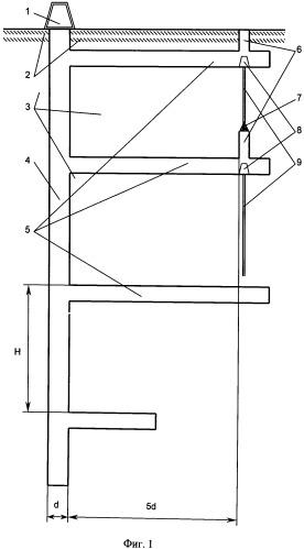 Флангово-сдвоенный способ вскрытия месторождения при подземной разработке