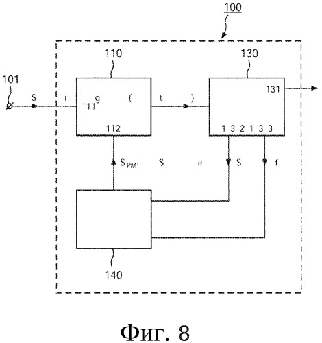 Система демодуляции сигнала