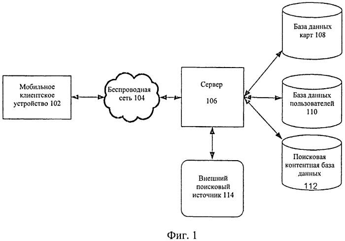 Система и способ генерирования ссылок, интегрированных с пользовательским приложением для определения местонахождения