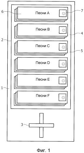 Навигация в графическом пользовательском интерфейсе на карманных устройствах