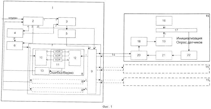 Устройство имитозащиты группы контролируемых объектов, основанное на логике xor