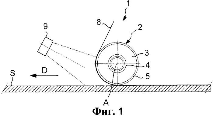 Станок наложения волокон, содержащий мягкий валик уплотнения с системой теплового регулирования