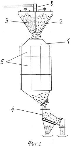 Установка для термоподготовки шихты и охлаждения кокса