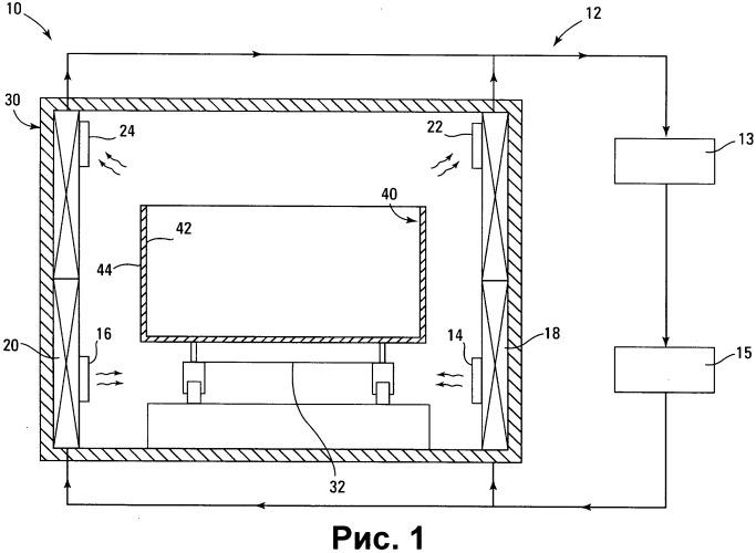 Система и способ сушки пятисторонних контейнеров