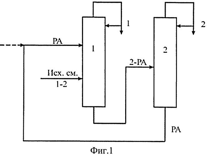 Способ разделения биазеотропной смеси бутилпропионат-пропионовая кислота