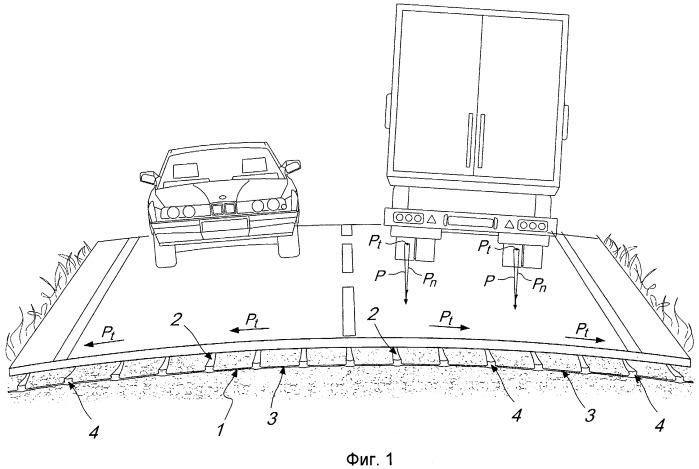 Пластинчатый элемент для армирования, отделения и дренирования больших сооружений, таких как дорожные насыпи