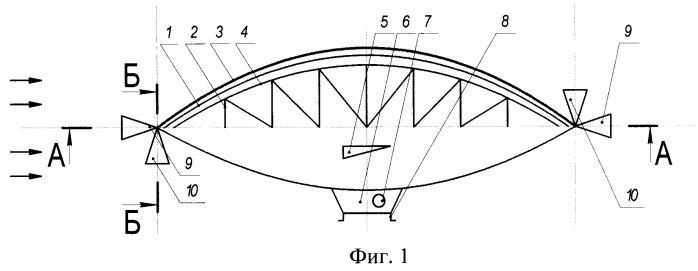Многофункциональный воздушный шар
