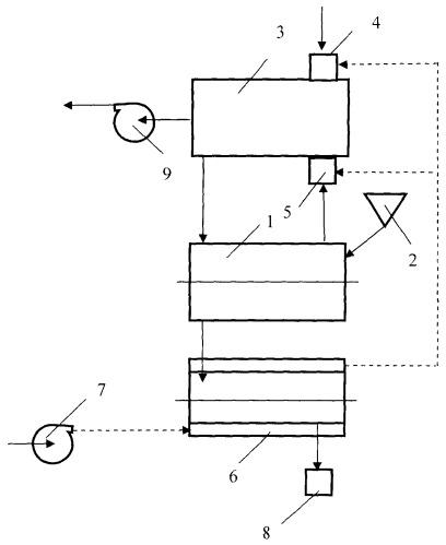 Способ получения мелкодисперсного железосодержащего продукта из разделенных водомаслоокалиносодержащих отходов
