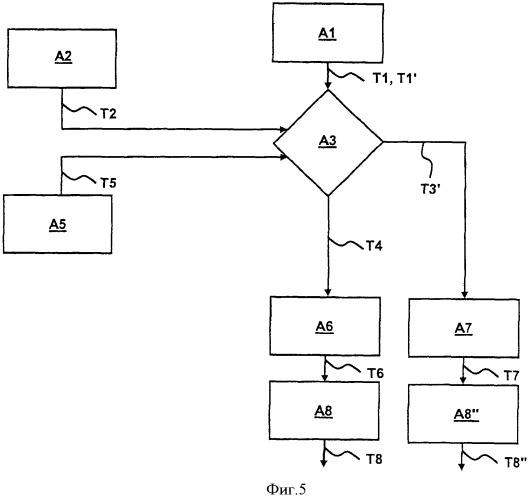 Способ управления лифтовой установкой