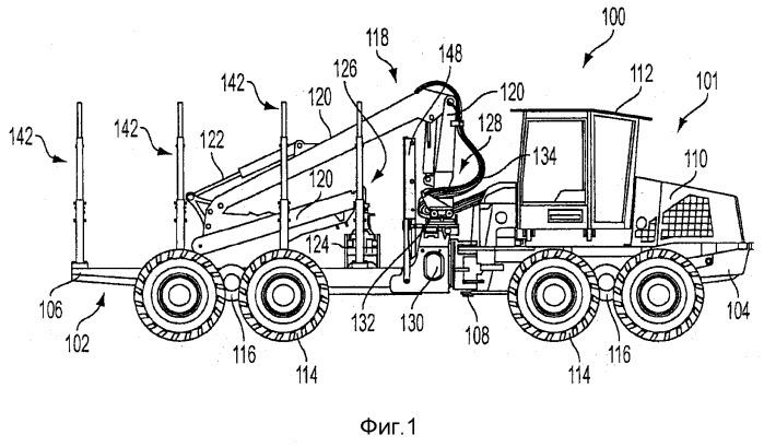 Система и способ использования решетки переднего борта форвардера