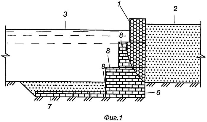 Габионная подпорная стенка