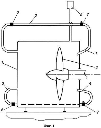 Установка для испытания двигательно-движительного комплекса судна