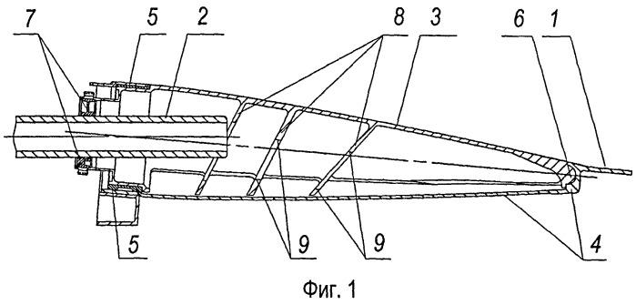 Локализатор авиационной пушки