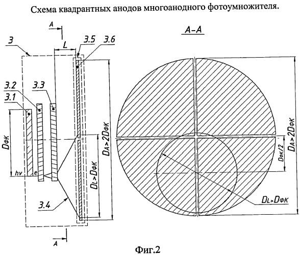 Ультрафиолетовое устройство разведки целей