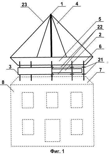 Автоматизированный архитектурно-тектонический ветряк