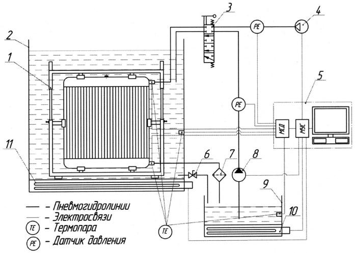 Устройство для проверки герметичности, промывки и определения теплоотдачи автомобильных радиаторов