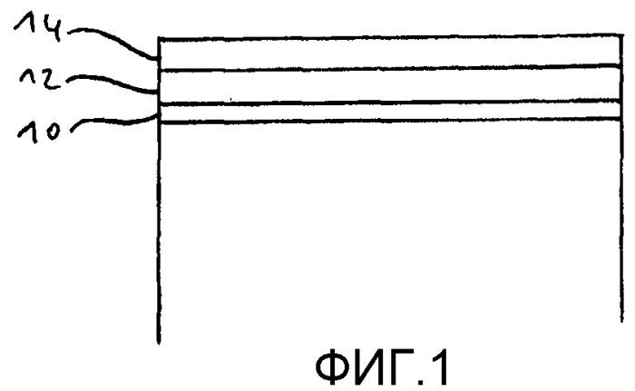 Скользящий элемент, в частности поршневое кольцо, с покрытием