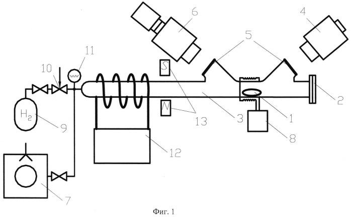 Способ обработки цинкооксидных люминофоров