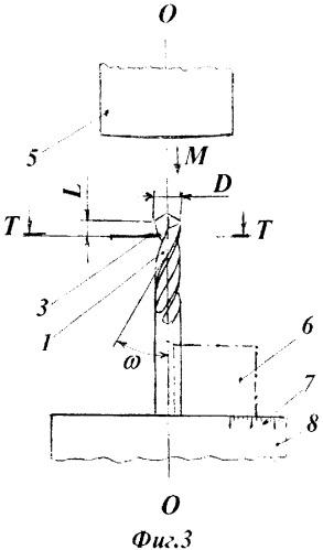 Способ определения переднего угла в торцовом сечении осевых режущих инструментов