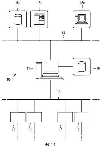 Способ функционирования энергетической автоматизированной системы и энергетическая автоматизированная система