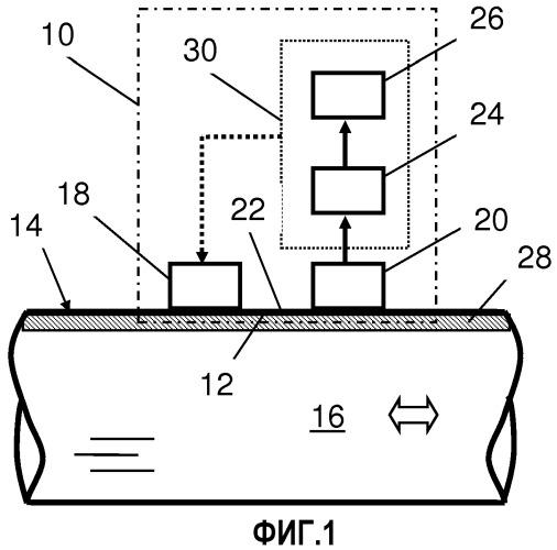 Способ и устройство для измерения толщины любого отложения материала на внутренней стенке конструкции