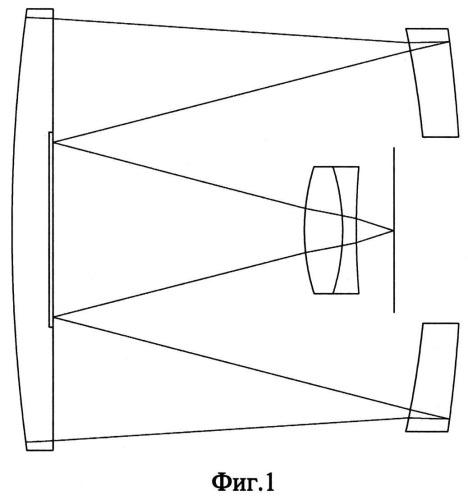 Зеркально-линзовый объектив