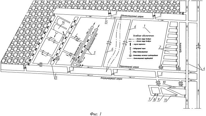 Гидроучасток для разработки угольных пластов с подземным замкнутым циклом водоснабжения
