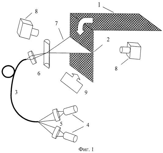 Оптоволоконный лазерный сортировщик